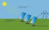 Diagram of Solar Panels